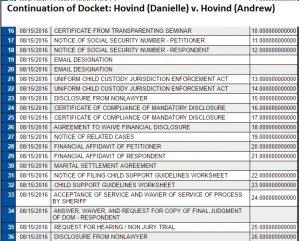 A Andrew Hovind Divorce 3 08182016
